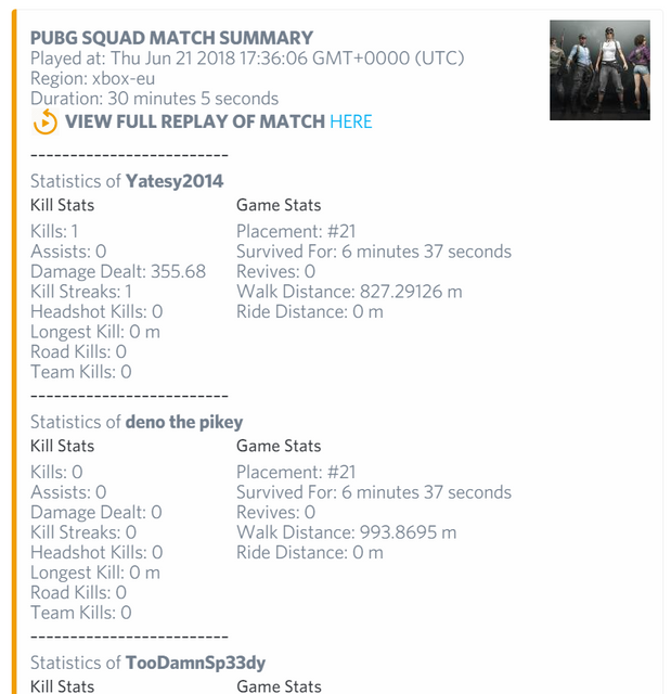 Match summaries