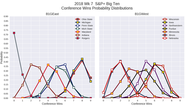 2018w07-SP-B1-GE-B1-GW-conf-wins-pdf-overlays.png