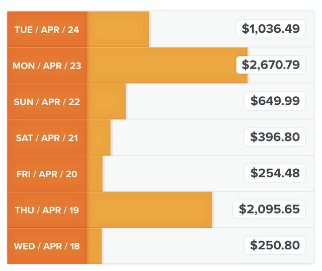 earnings_april.png