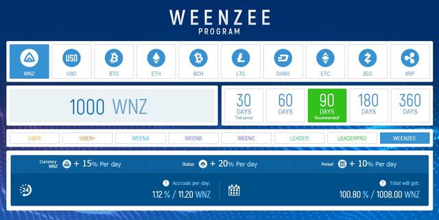 Weenzee твоя формула успеха - Weenzee.com
