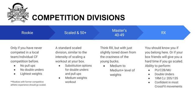 Hawaii_State_Championship_Layout_1