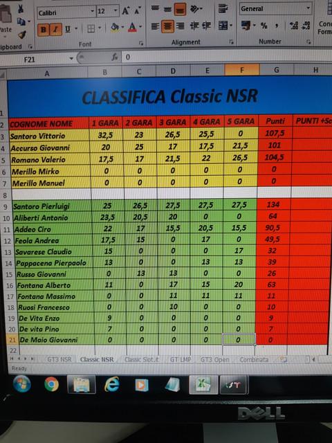 Classifica Classic NSR