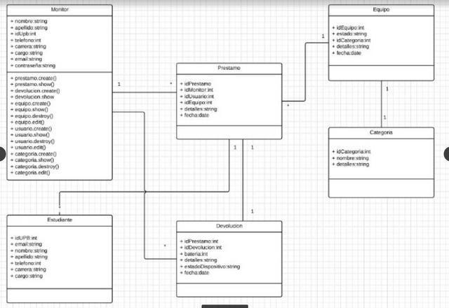 Diagrama-de-clases.png