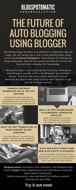 Blogspotomatic Automatic Post Generator and Blogspot Auto Poster Plugin