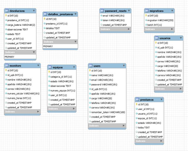 Diagrama-ER-Adminlab.png
