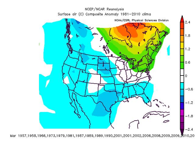 Feb Stratosphere warmig
