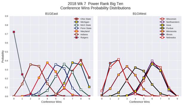 2018w07-PR-B1-GE-B1-GW-conf-wins-pdf-overlays.png