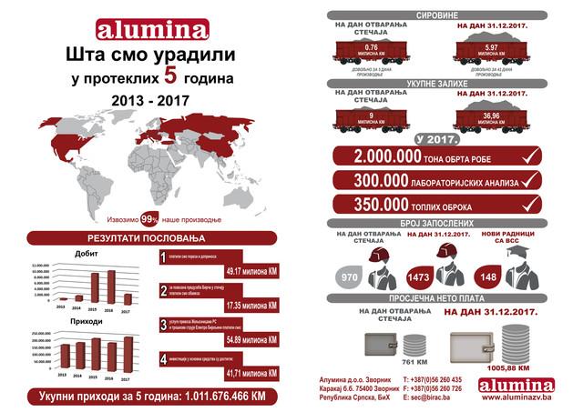 Infografikon 2013 2017