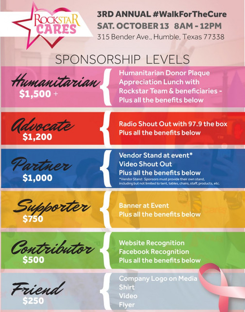 Sponsor Donation Levels 2018  copy