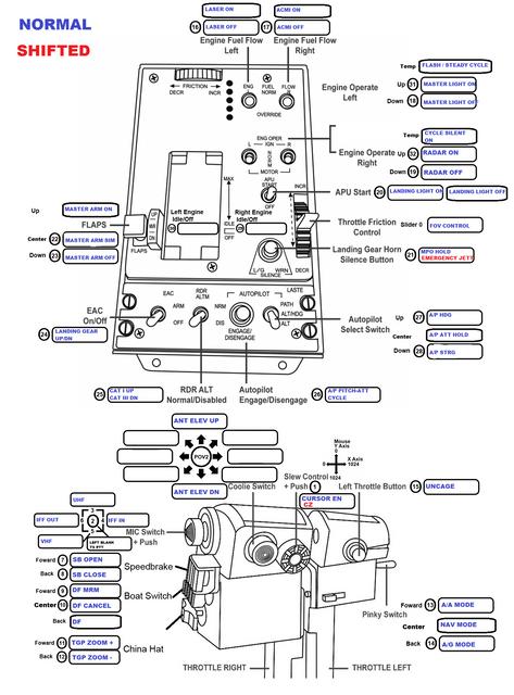 Thrustmaster-Warthog-Throttle-Chart