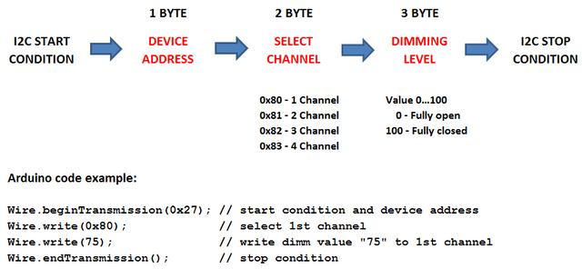 I2C 3 Bytes Protocol