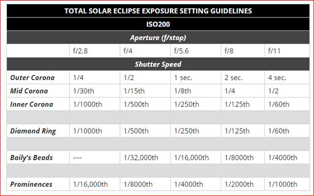 Solar Settings