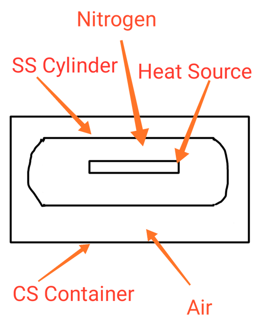 Thermal Two Fluid (Not Interacting with Each Other) in CFX