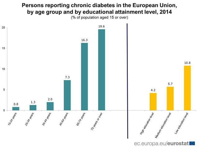 IMG_graph_1_Diabetes