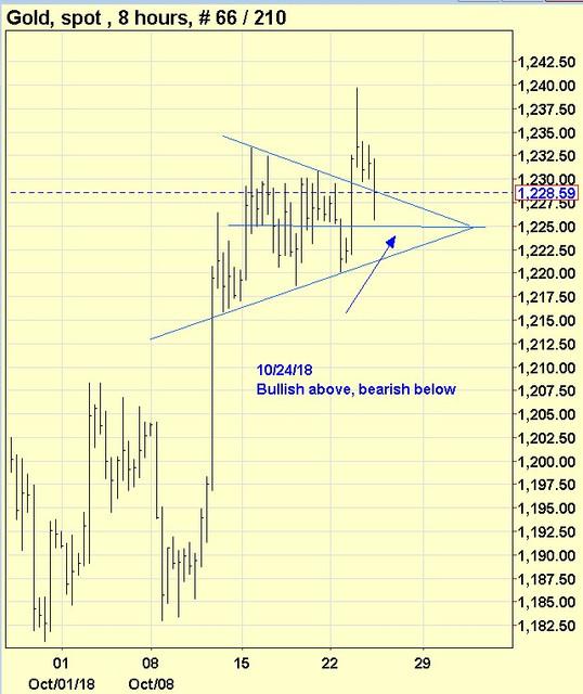 10-24-18-gold-triangle.jpg