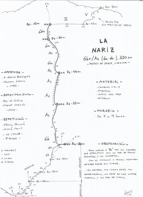 """la_nariz"""" border=""""0"""