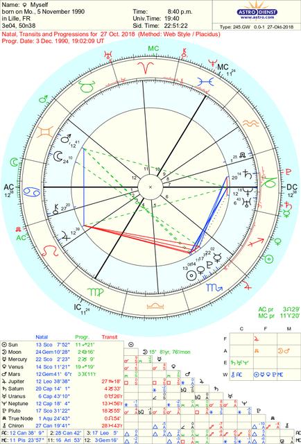 astro-245gw-myself-20181027-34747-167600