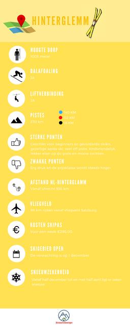 infographic-Hinterglamm