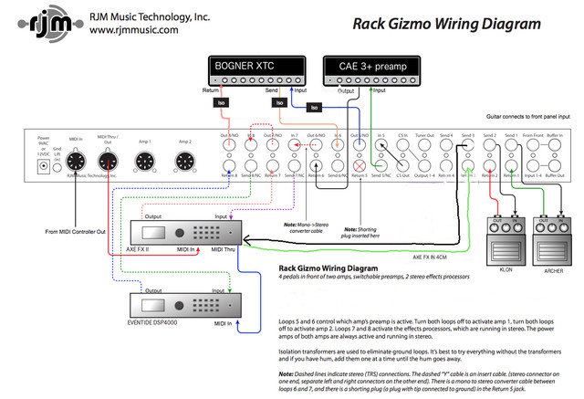 Help - Rack Gizmo with 1 head & 1 preamp + stereo effects ... Rack Wiring Diagram Guitar Effects on
