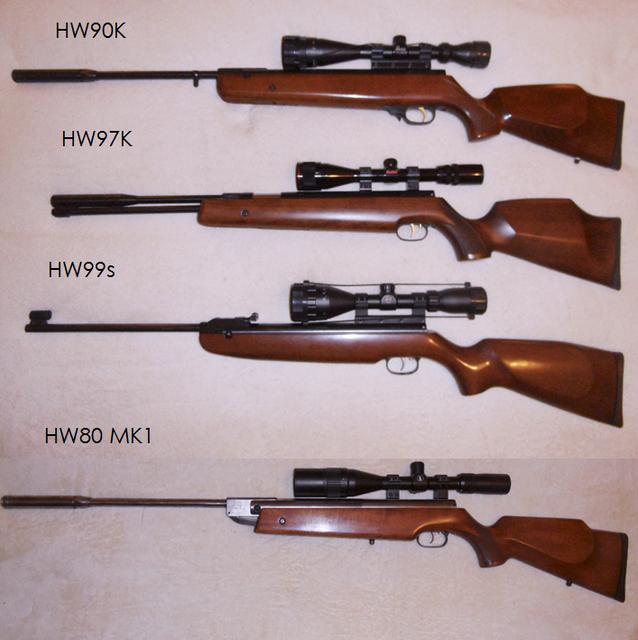 new wiehrauch rifles
