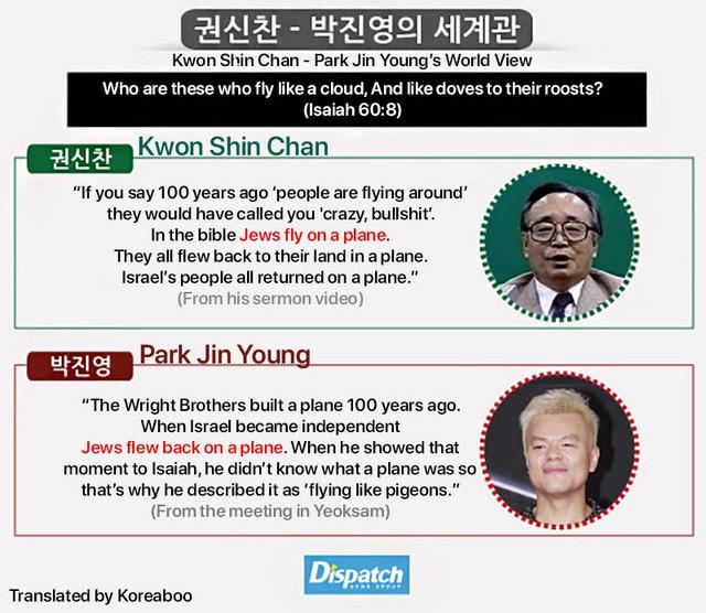 Kwon_Shin_Chan_Park_Jin_Young_Comparison