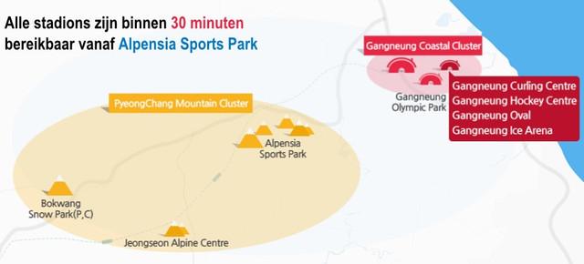 Alle stadions binnen 30 minuten bereikbaar vanaf Alpensia Sports Park
