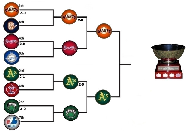 Tier2_Playoff_Bracket2018