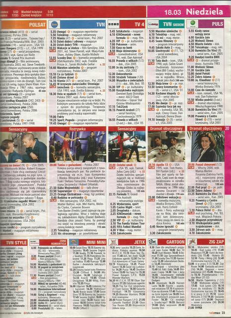 tele max 2007 listing 002