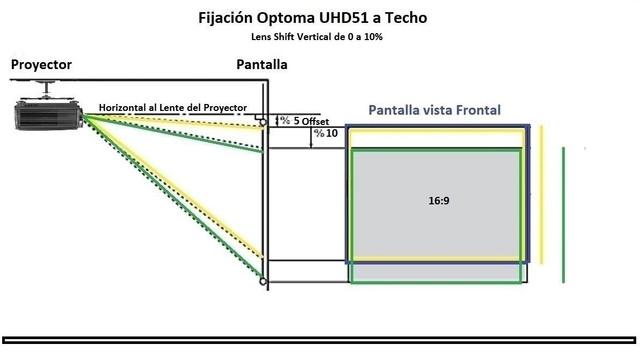 UHD51 Optoma - Página 24