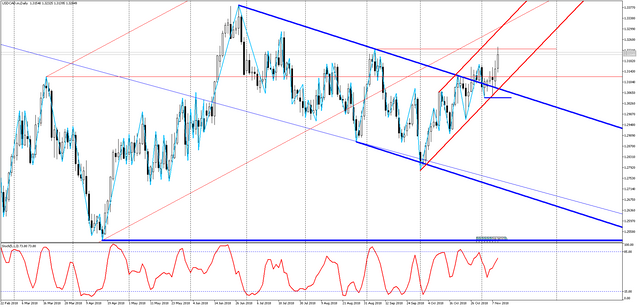 USDCAD-m-Daily.png