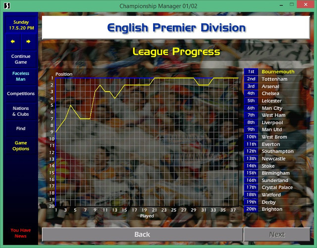 league4p