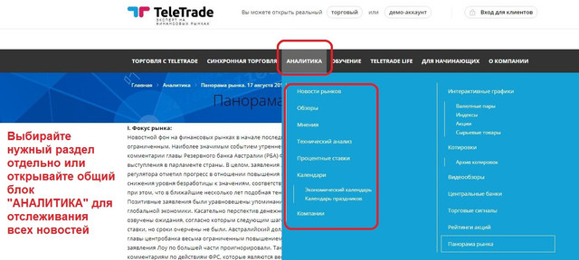 Каталог сайтов аналитика форекс daily forex market volume