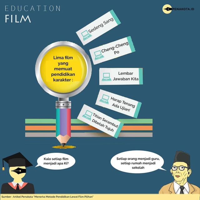 Film-Pendidikan