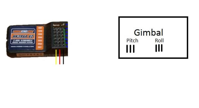 Gimbal connect