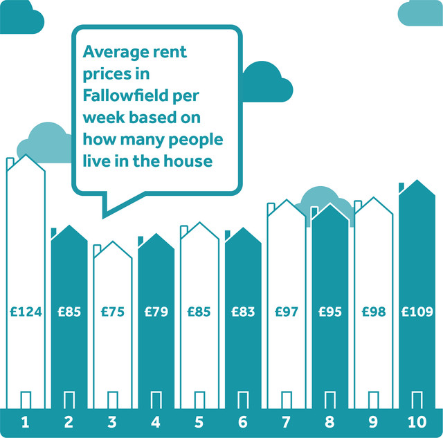 House_Prices_infographic