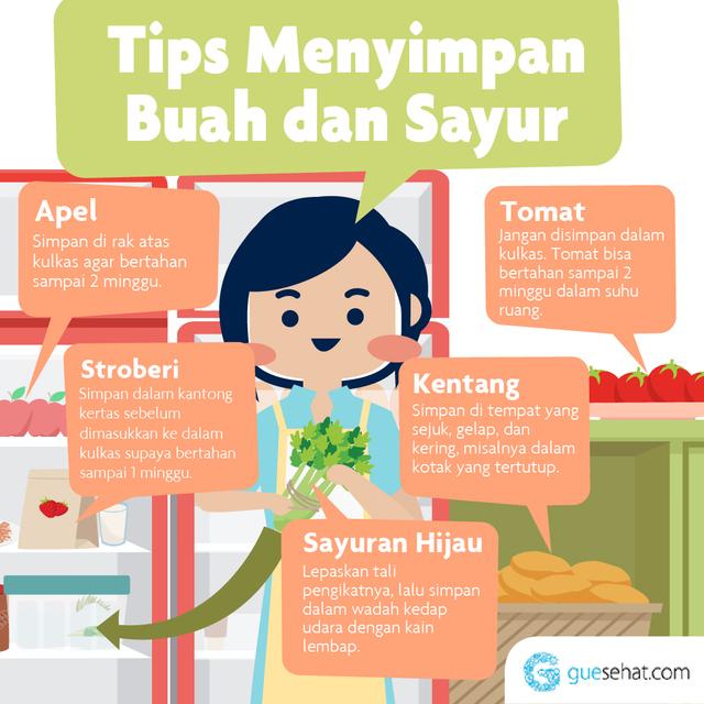 Tips Menyimpan Buah dan Sayur -GueSehat.com