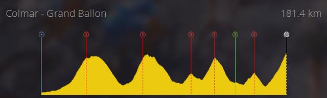 [StageMaker] Creaciones etapa reina Tour de Francia Screenshot_23