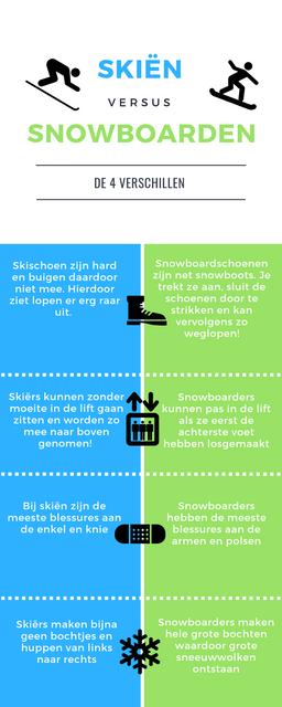 Infographic_ski_vs_snowboard