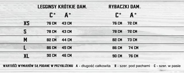 DAMSKIE_SZORTY_I_RYBACZKI