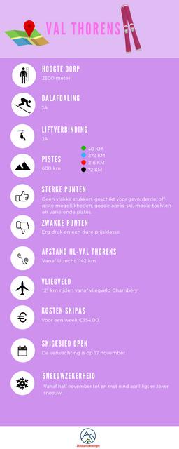 infographic-val-thorens