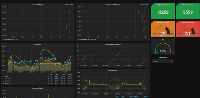 https://preview.ibb.co/jswG3z/grafana.jpg