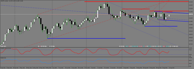 USDJPY-m-Daily.png