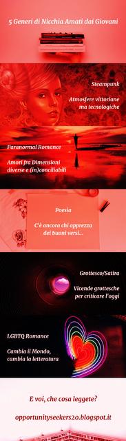 generi_letterari_nicchia_giovani