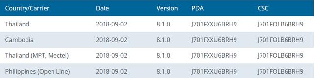 J7 Core 8 1 0 Oreo [SM-J701F] | Samsung Galaxy J7