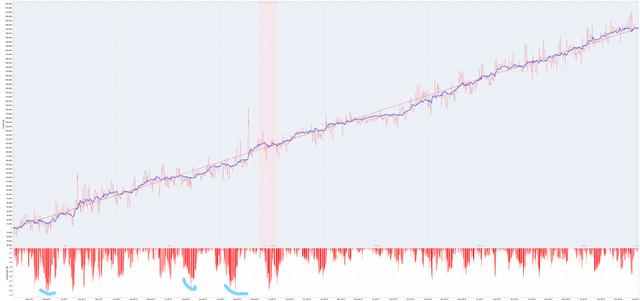 Inked_Strat_Master_with_equity_LI.jpg