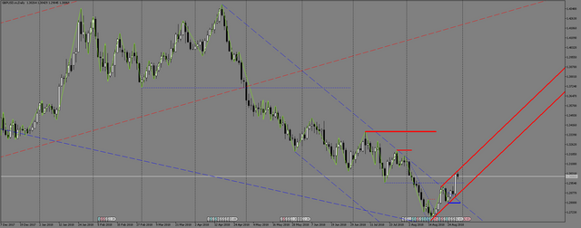 GBPUSD-m-Daily.png