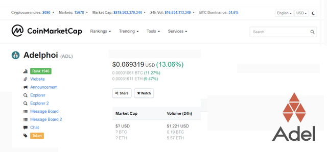Coin-Market-Cap-Adel-18-Nov-7
