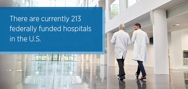 There are currently 213 federally funded hospitals in the U.S.