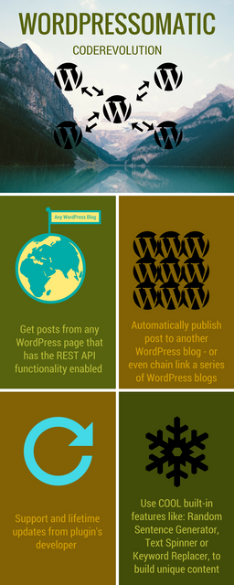 Wordpressomatic WordPress To WordPress Automatic Crossposter