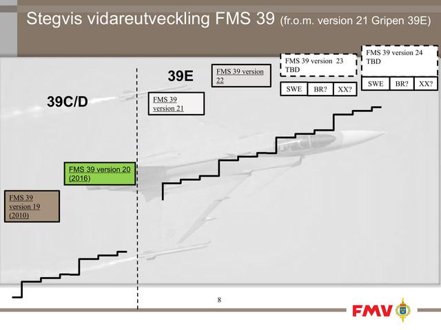 Apresenta o FMV MTOW 17 toneladas 08